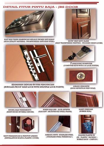 Pintu Rumah Minimalis - JBS DOOR 2